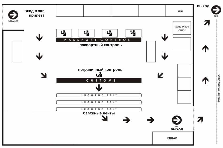 Схемы терминалов аэропорта